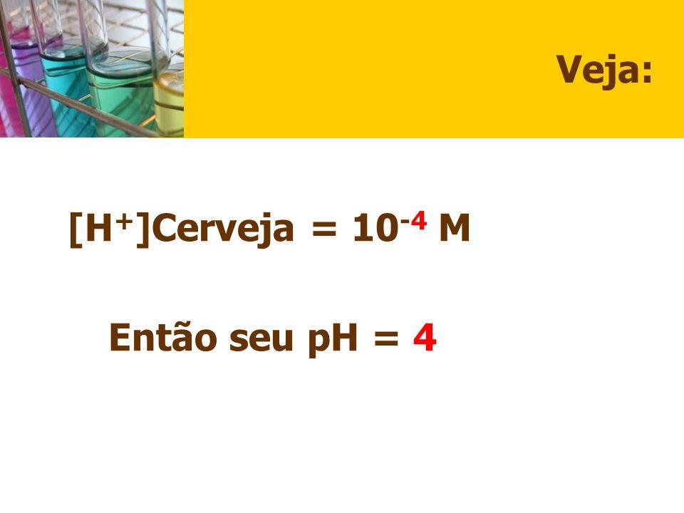 Veja: [H+]Cerveja = 10-4 M Então seu pH = 4